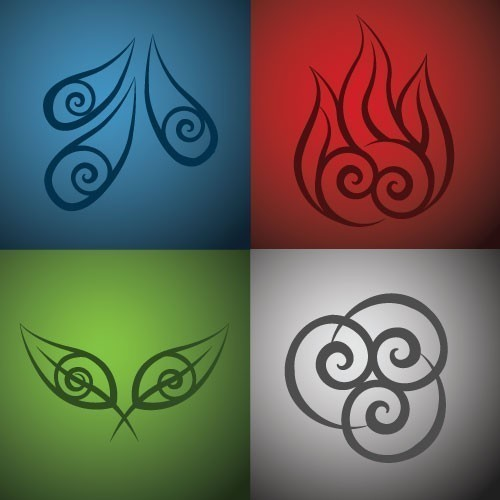 Where Are Your Connections In The Elements? The Magic of the 4 Elements
