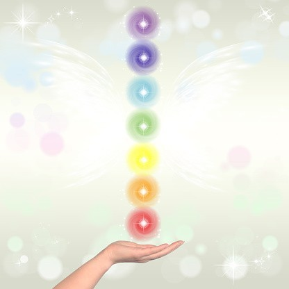 Master Service for Chakra Work - 4 Services