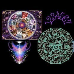 Personalized Birth Chart