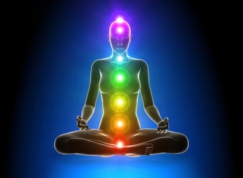 Spell to Lock & Unlock Your Chakras Independently Or Collectively